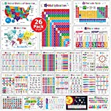 26 Set of 50 Educational Posters for...