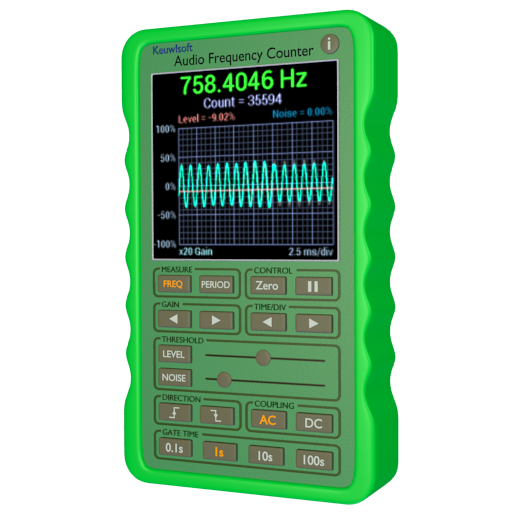 Audio Frequency Counter